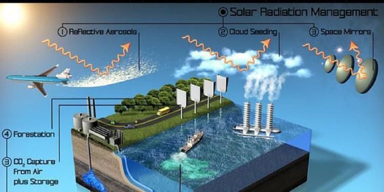 Geoingegneria dei solfati e impatto sul metano atmosferico
