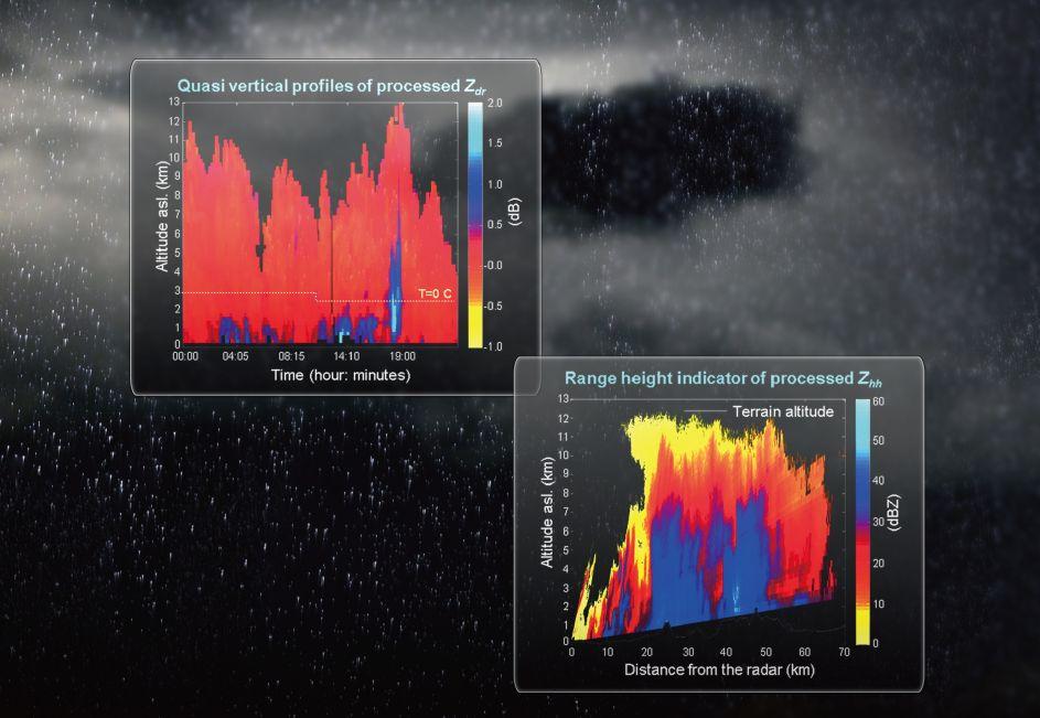 Le ricerche radar CETEMPS conquistano la copertina di Atmosphere