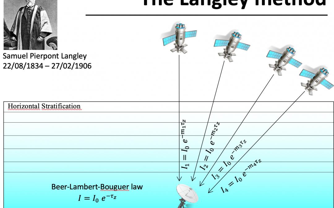 Da CETEMPS e EUMETSAT un approccio innovativo per il controllo in orbita di componenti satellitari