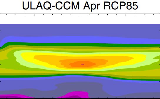 Sensibilità dell'ozono stratosferico alla variazione di gas serra e di inquinanti nel progetto CCMI-1