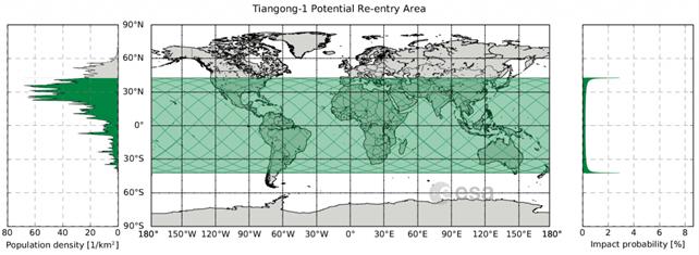 Spazzatura spaziale: rischi per la popolazione e il cambiamento climatico